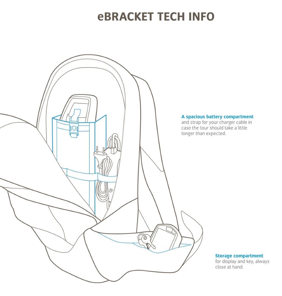 eBracket 28